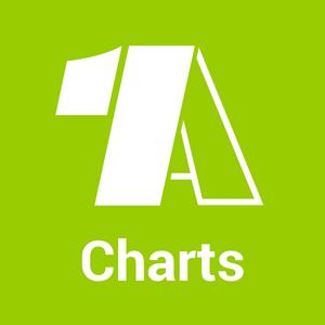 Radio 1A Charts